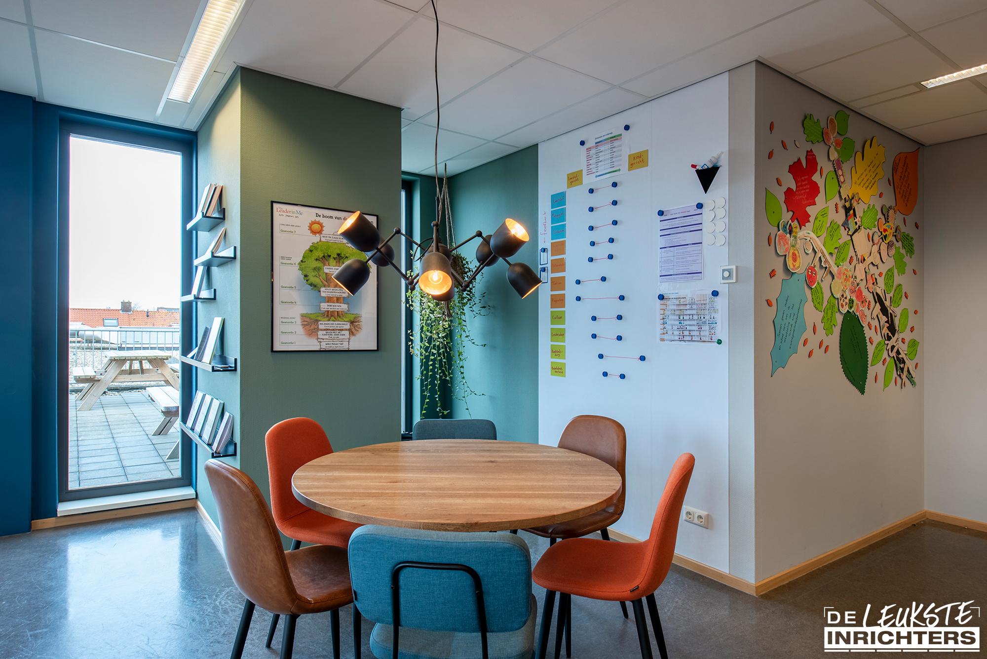 Personeelskamer inrichting De Windwijzer Den Helder inspiratie informatie inspiratie hoek